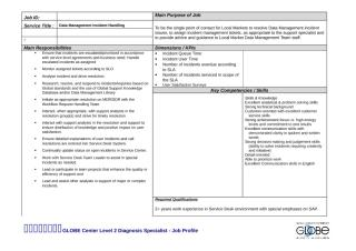 NBS DM EXT Incident Management.doc
