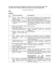 CGHS Approved Hopital List.pdf