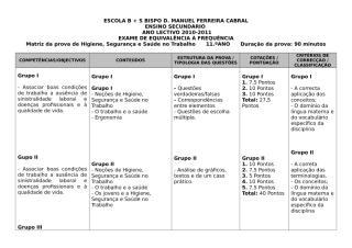 matriz_Exame_de_Equivalencia à frequencia_2010-2011 HSST_11.ºANO.doc