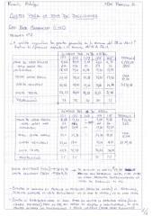 Deber Costos Ricardo Hidalgo MDE P1.pdf