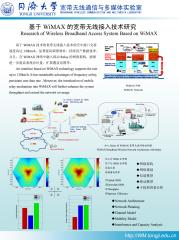 Research of Wireless Broadband Access System based on WiMax.pdf