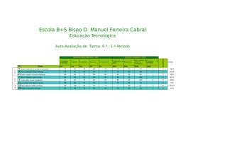 Grelha de Avaliação ET 9 ano_1.º Periodo - 2010-11.xls