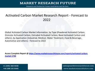 Activated Carbon Market.pdf