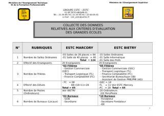 COLLECTES DONNEES ESTC 2007.doc