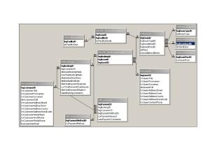 hotel_room_booking_system_data_model.doc